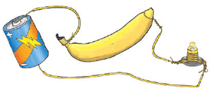 Illustration of a banana connected to a battery and mini light bulb