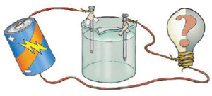 Illustration of battery connected to nail in water and light bulb connected to nail in water